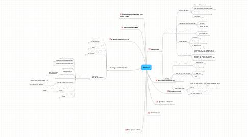 Mind Map: Шалгалт