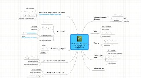 Mind Map: TD TICE L3 Education et langage- les acquisitions
