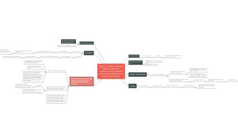 Mind Map: Origen y transformación del conflicto ambiental:   análisis de los procesos de participación y educación en dos estudios de caso