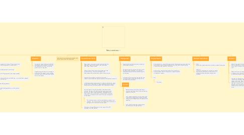 Mind Map: Beta carotene