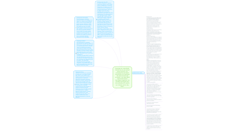 Mind Map: Topología de redes WAN   Cuando se usa una subred punto a punto, una consideración de diseño importante es la topología de interconexión del enrutador. Las redes WAN típicamente tienen topologías irregulares. Las posibles topologías para una subred punto a punto son: Estrella, Anillo, Bus, Árbol.