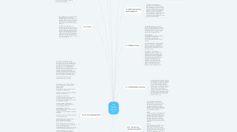 Mind Map: De Andere kant van ICT