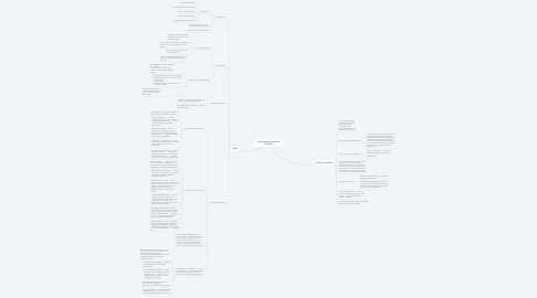 Mind Map: Psychological Treatments for PTSD