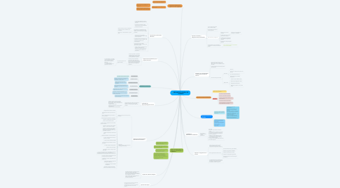 Mind Map: REGLAMENTO GENERAL DE ALUMNOS