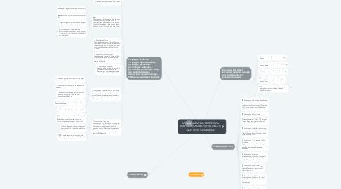 Mind Map: MAKNA ADANYA PERISTIWA PERJUANGAN BAGI DIPLOMASI DAN FISIK INDONESIA