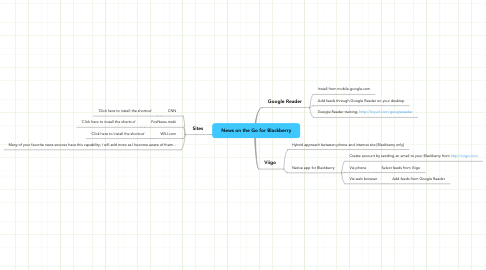 Mind Map: News on the Go for Blackberry