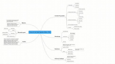 Mind Map: Técnicas de Alta Tensão Engenharia Elétrica - IFBA