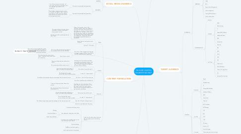 Mind Map: DEXLER DIGITAL MARKETING MAP