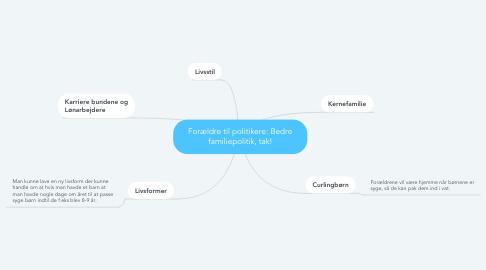 Mind Map: Forældre til politikere: Bedre familiepolitik, tak!
