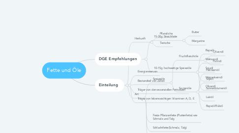 Mind Map: Fette und Öle