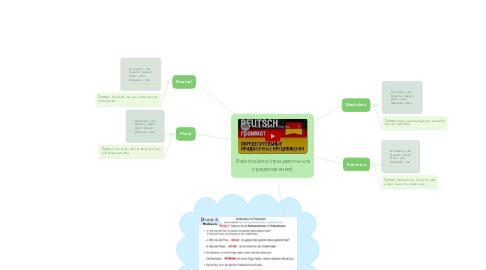 Mind Map: Relativsätze (придаточные предложения)