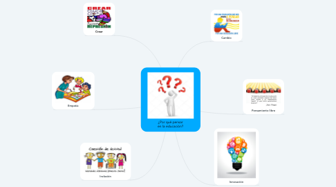 Mind Map: ¿Por qué pensar en la educación?