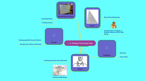 Mind Map: K. Hodapp Technology Help