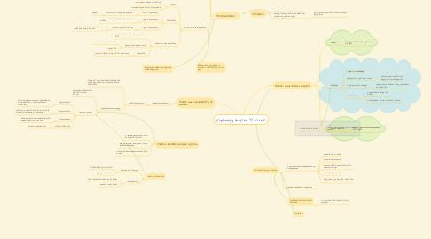 Mind Map: psychology chapter 33 stress