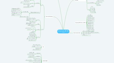 Mind Map: Kế hoạch phát triển Tổng Quan