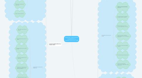 Mind Map: Aspectos o caracteristicas de planeacion y programacion en la PYME