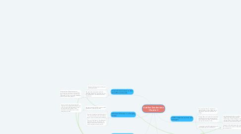 Mind Map: Adelina Guadarrama Chapter 4