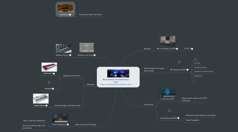 Mind Map: Mark Mosher Top Synthesizer Picks http://www.MarkMosherMusic.com