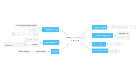 Mind Map: PRIMA DE SEGUROS Y FIANZAS