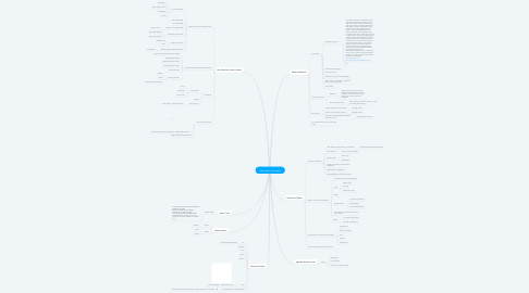 Mind Map: web sitesi / ana sayfa