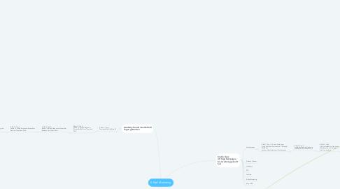 Mind Map: E-Mail Marketing