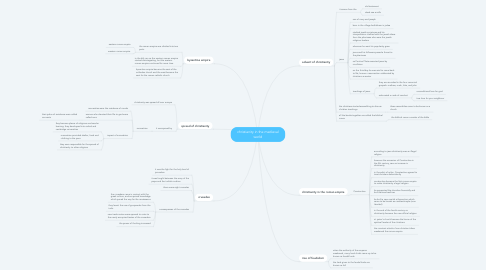 Mind Map: christianity in the medieval world