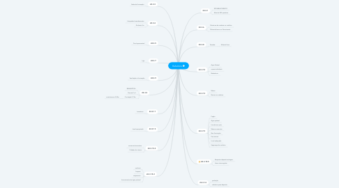 Mind Map: Refeitório