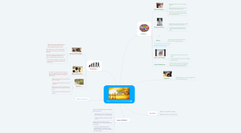 Mind Map: Rabbit-Proof Fence Anthropology