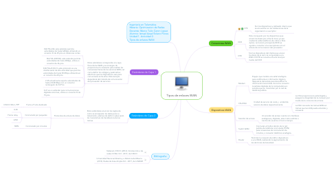 Mind Map: Tipos de enlaces WAN
