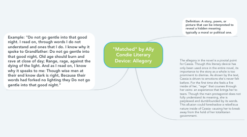 """Mind Map: """"Matched"""" by Ally Condie Literary Device: Allegory"""