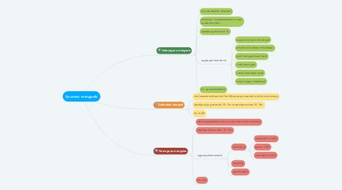 Mind Map: Soorten mengsels
