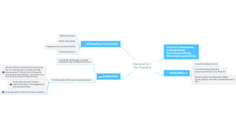 Mind Map: Standard Oil / The Standard