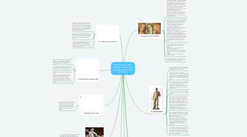 Mind Map: Historia de seis ideas -Wladislaw Tatarkiewicz La belleza: historia del concepto.