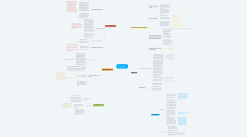Mind Map: What are the solutions to help reduce human trafficking?