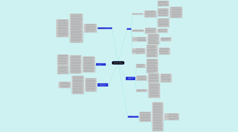 Mind Map: What are the solutions to reduce human trafficking?