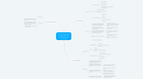 Mind Map: A series of Murder pop up in a utopian Society where mental illnesses such as psychopathy is thought to be eliminated