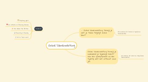 Mind Map: Online Samenwerking