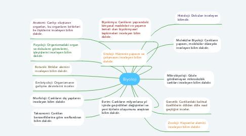 Mind Map: Biyoloji