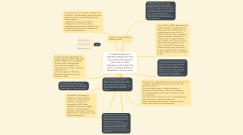 Mind Map: A mobile phone is a portable telephone that can make and receive calls over a radio frequency link while the user is moving within a telephone service area.