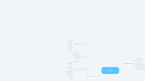 Mind Map: Модуль 5. Духовно-содержательный анализ ХК эпохи