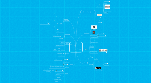 Mind Map: Novation UltraNova 411   by www.ModulateThis.com
