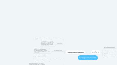 Mind Map: Patologias em Alvenaria