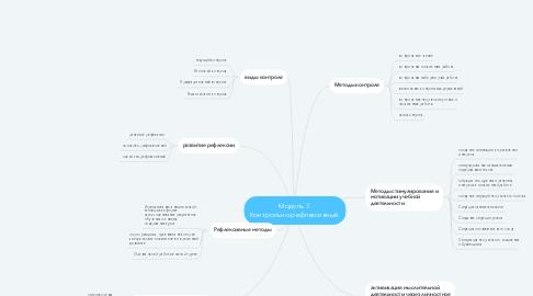 Mind Map: Модуль 7. Контрольно-рефлексивный.