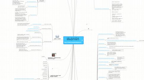 Mind Map: tools e risorse utili per webdesigner freelance  http://freelancewebdesigner.it/