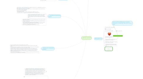 Mind Map: GESTÃO SESMT