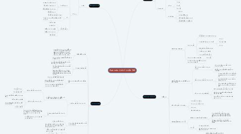Mind Map: Phát triển CLB LÝ LUẬN TRẺ