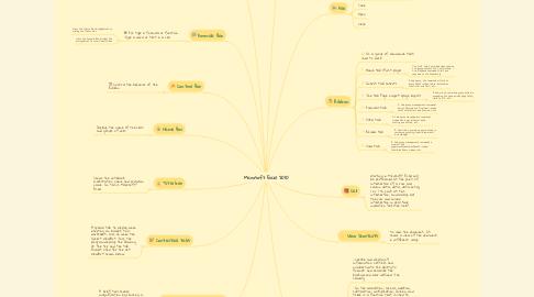 Mind Map: Microsoft Excel 2010