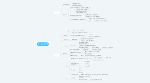 Mind Map: コンサル5か月目
