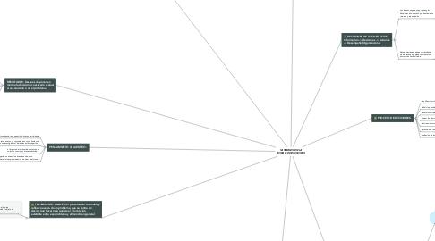 Mind Map: VARIABLES EN LA TOMA DE DECISIONES.