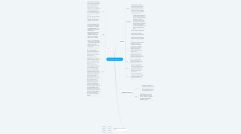 Mind Map: Mapa Mental Redes sem fio